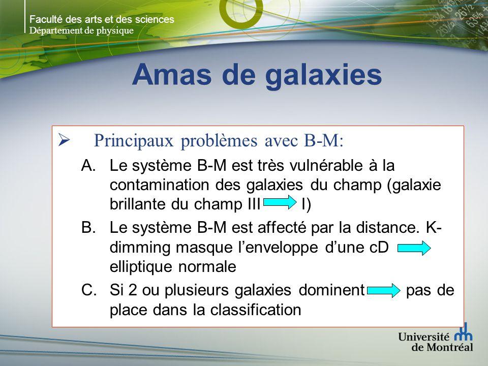 Faculté des arts et des sciences Département de physique Amas de galaxies Principaux problèmes avec B-M: A.Le système B-M est très vulnérable à la con