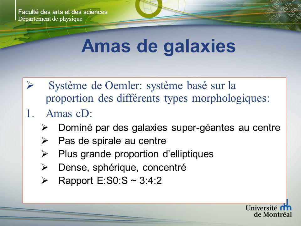 Faculté des arts et des sciences Département de physique Amas de galaxies Système de Oemler: système basé sur la proportion des différents types morph