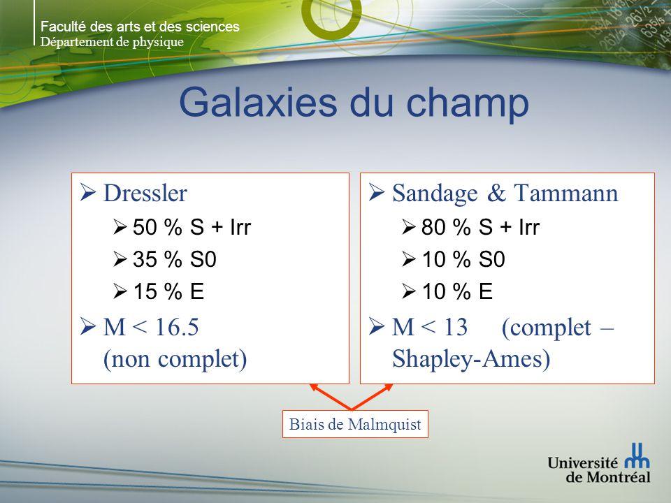 Faculté des arts et des sciences Département de physique Galaxies du champ Dressler 50 % S + Irr 35 % S0 15 % E M < 16.5 (non complet) Sandage & Tamma