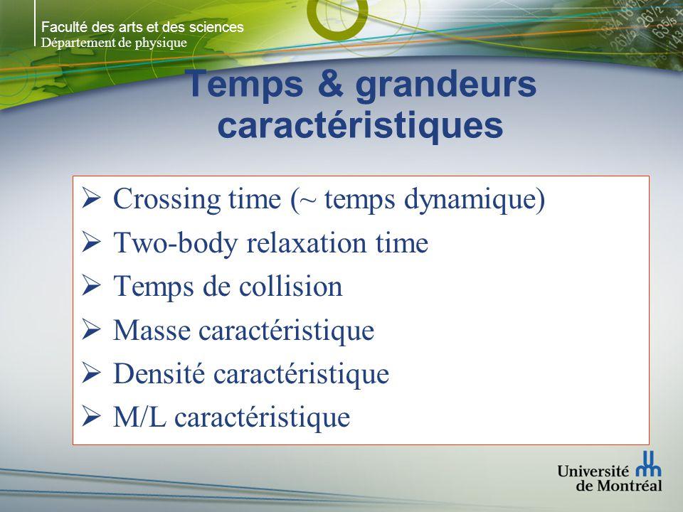 Faculté des arts et des sciences Département de physique Temps & grandeurs caractéristiques Crossing time (~ temps dynamique) Two-body relaxation time Temps de collision Masse caractéristique Densité caractéristique M/L caractéristique