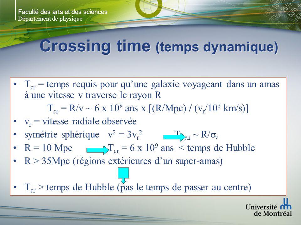 Faculté des arts et des sciences Département de physique Crossing time (temps dynamique) T cr = temps requis pour quune galaxie voyageant dans un amas à une vitesse v traverse le rayon R T cr = R/v ~ 6 x 10 8 ans x [(R/Mpc) / (v r /10 3 km/s)] v r = vitesse radiale observée symétrie sphérique v 2 = 3v r 2 T dyn ~ R/ v R = 10 Mpc T cr = 6 x 10 9 ans < temps de Hubble R > 35Mpc (régions extérieures dun super-amas) T cr > temps de Hubble (pas le temps de passer au centre)