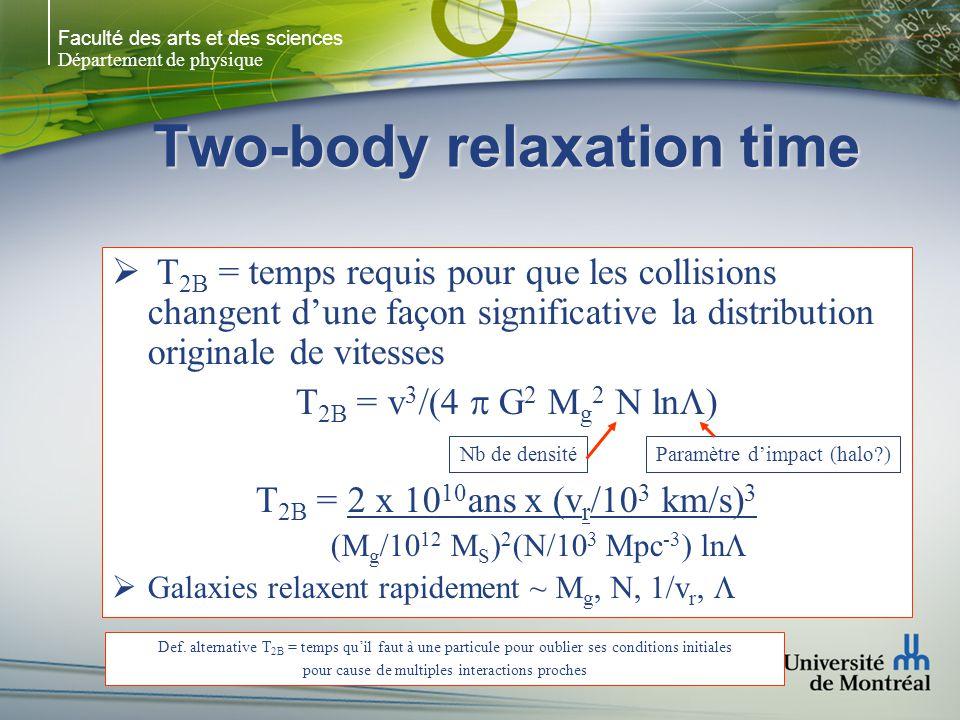 Faculté des arts et des sciences Département de physique Two-body relaxation time T 2B = temps requis pour que les collisions changent dune façon significative la distribution originale de vitesses T 2B = v 3 /(4 G 2 M g 2 N ln ) T 2B = 2 x 10 10 ans x (v r /10 3 km/s) 3 (M g /10 12 M S ) 2 (N/10 3 Mpc -3 ) ln Galaxies relaxent rapidement ~ M g, N, 1/v r, Nb de densitéParamètre dimpact (halo?) Def.
