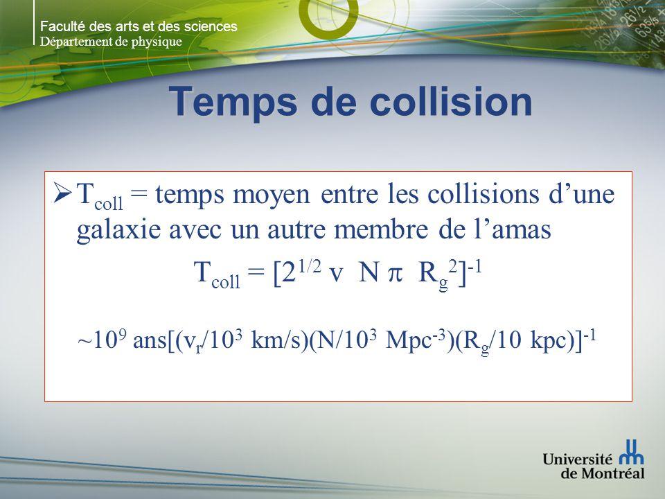 Faculté des arts et des sciences Département de physique Temps de collision T coll = temps moyen entre les collisions dune galaxie avec un autre membr