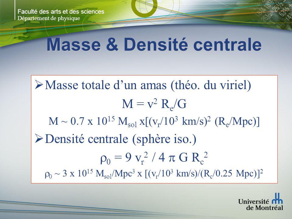 Faculté des arts et des sciences Département de physique Masse & Densité centrale Masse totale dun amas (théo. du viriel) M = v 2 R e /G M ~ 0.7 x 10