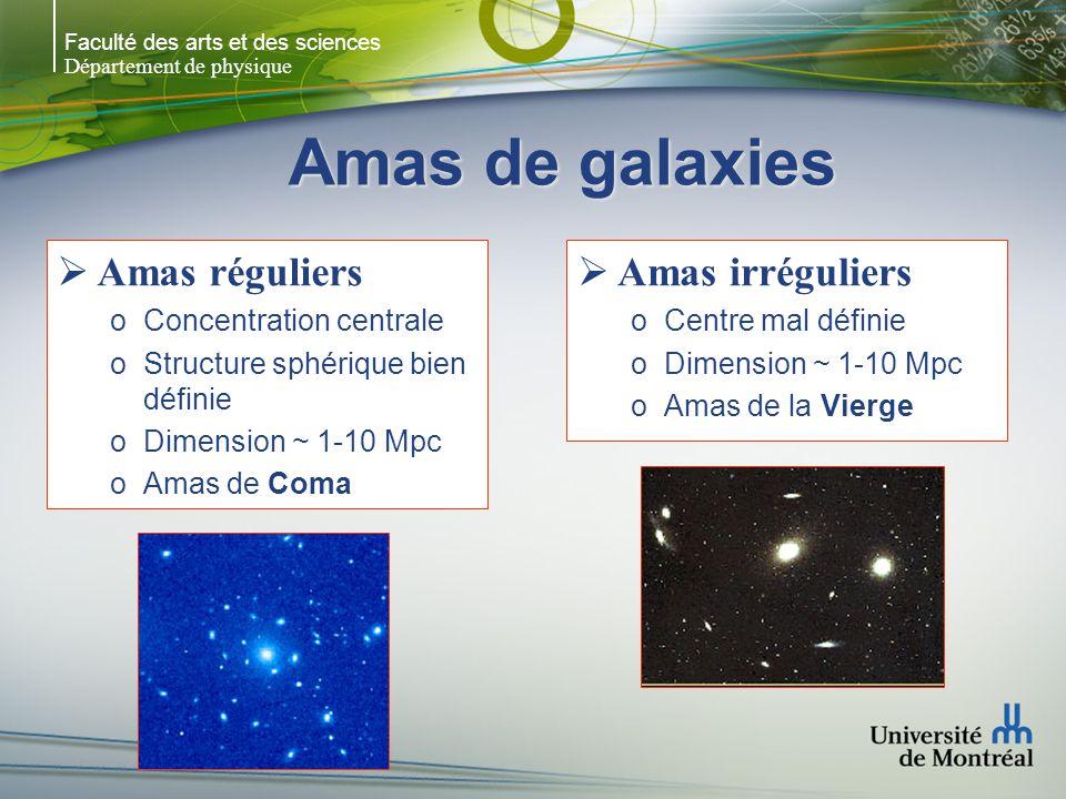 Faculté des arts et des sciences Département de physique Amas de galaxies Amas réguliers oConcentration centrale oStructure sphérique bien définie oDimension ~ 1-10 Mpc oAmas de Coma Amas irréguliers oCentre mal définie oDimension ~ 1-10 Mpc oAmas de la Vierge