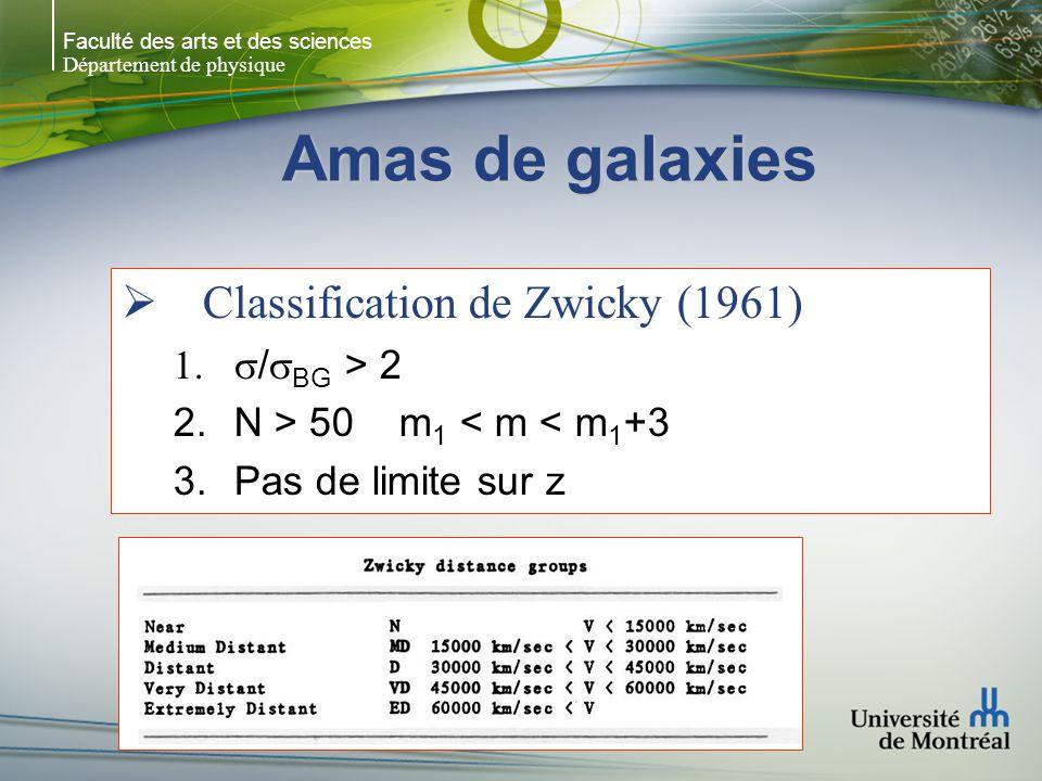Faculté des arts et des sciences Département de physique Amas de galaxies Classification de Zwicky (1961) / BG > 2 2.N > 50 m 1 < m < m 1 +3 3.Pas de