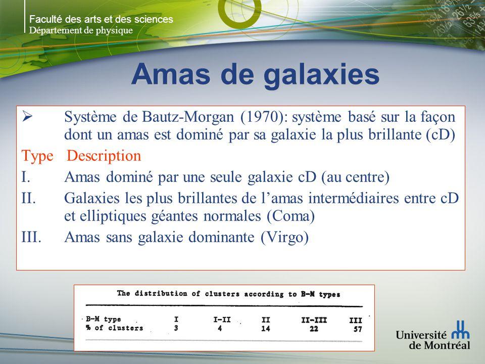 Faculté des arts et des sciences Département de physique Amas de galaxies Système de Bautz-Morgan (1970): système basé sur la façon dont un amas est d
