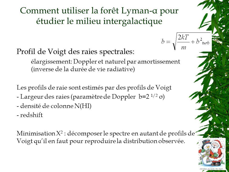 Comment utiliser la forêt Lyman-α pour étudier le milieu intergalactique Profil de Voigt des raies spectrales: élargissement: Doppler et naturel par amortissement (inverse de la durée de vie radiative) Les profils de raie sont estimés par des profils de Voigt - Largeur des raies (paramètre de Doppler b=2 1/2 σ) - densité de colonne N(HI) - redshift Minimisation X 2 : décomposer le spectre en autant de profils de Voigt quil en faut pour reproduire la distribution observée.