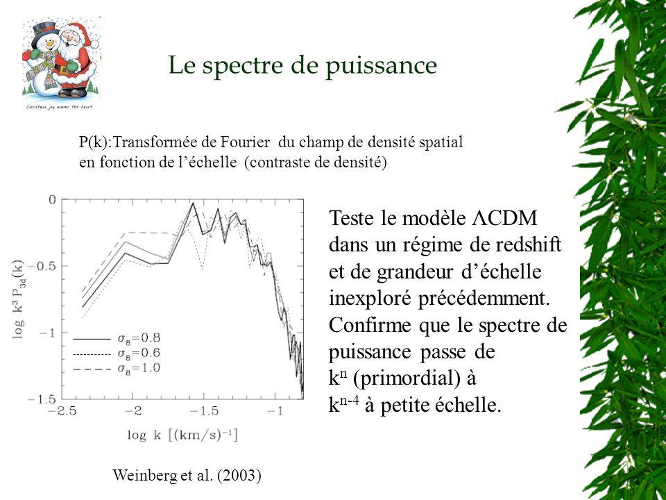 Le spectre de puissance Teste le modèle ΛCDM dans un régime de redshift et de grandeur déchelle inexploré précédemment.