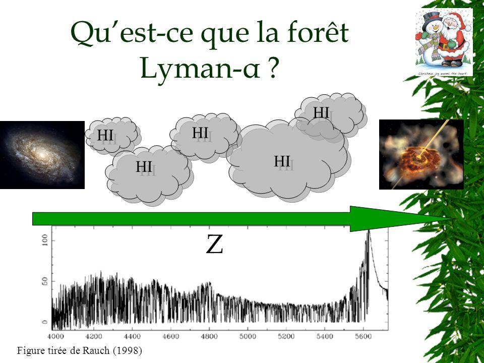 Quest-ce que la forêt Lyman-α Figure tirée de Rauch (1998) HI Z