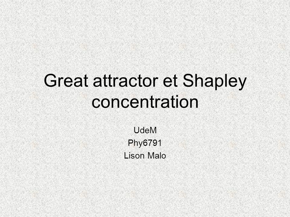 Shapley concentration Immense concentration de galaxies découverte en 1930 par Shapley En son centre, on retrouve Abell 3558 (shapley #8) soit un amas dense émettant en rayons X (Lugger, 1978) Super-structures dans la direction de Hydra-Centaurus Cette concentration de galaxies concordent avec lanisotropie dipolaire du CMB Connait une augmentation de popularité après la formulation des premiers modèles du Great attractor par Lynden-Bell (1988) et Burstein (1986).
