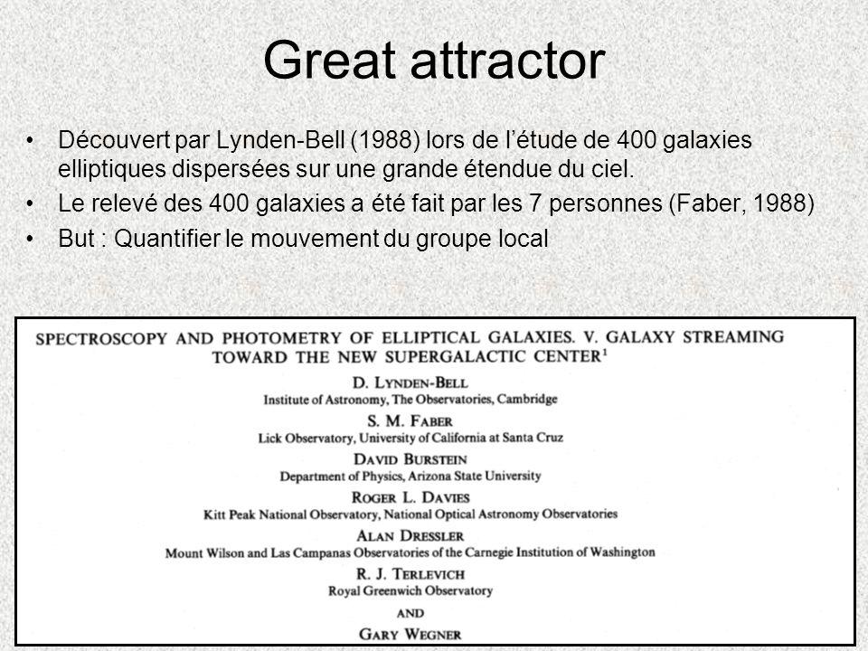 Great attractor Découvert par Lynden-Bell (1988) lors de létude de 400 galaxies elliptiques dispersées sur une grande étendue du ciel. Le relevé des 4