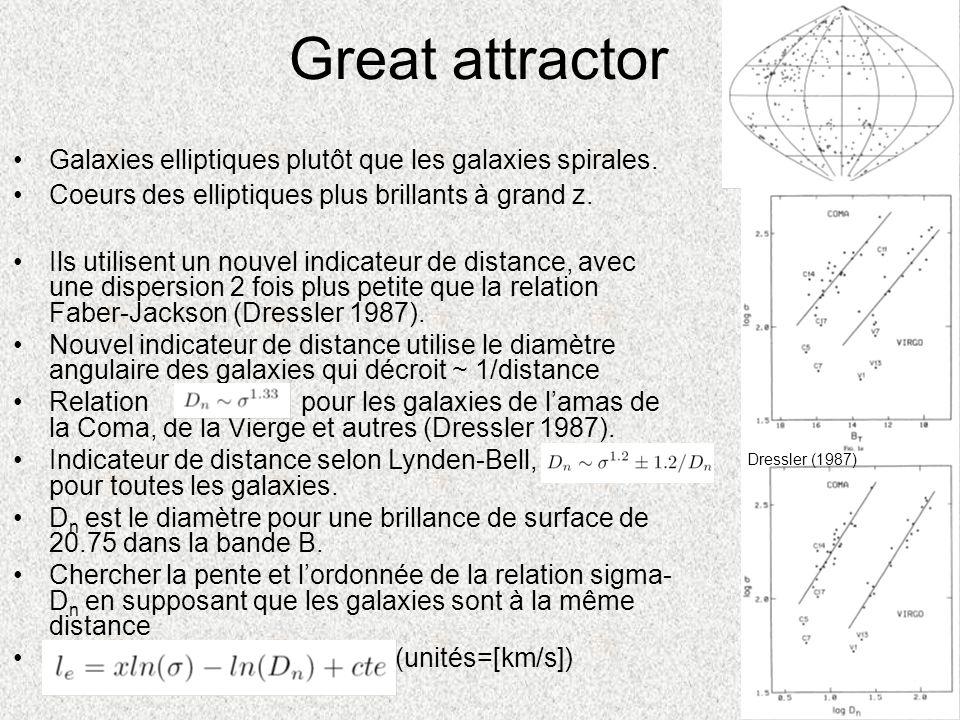Great attractor Galaxies elliptiques plutôt que les galaxies spirales. Coeurs des elliptiques plus brillants à grand z. Ils utilisent un nouvel indica