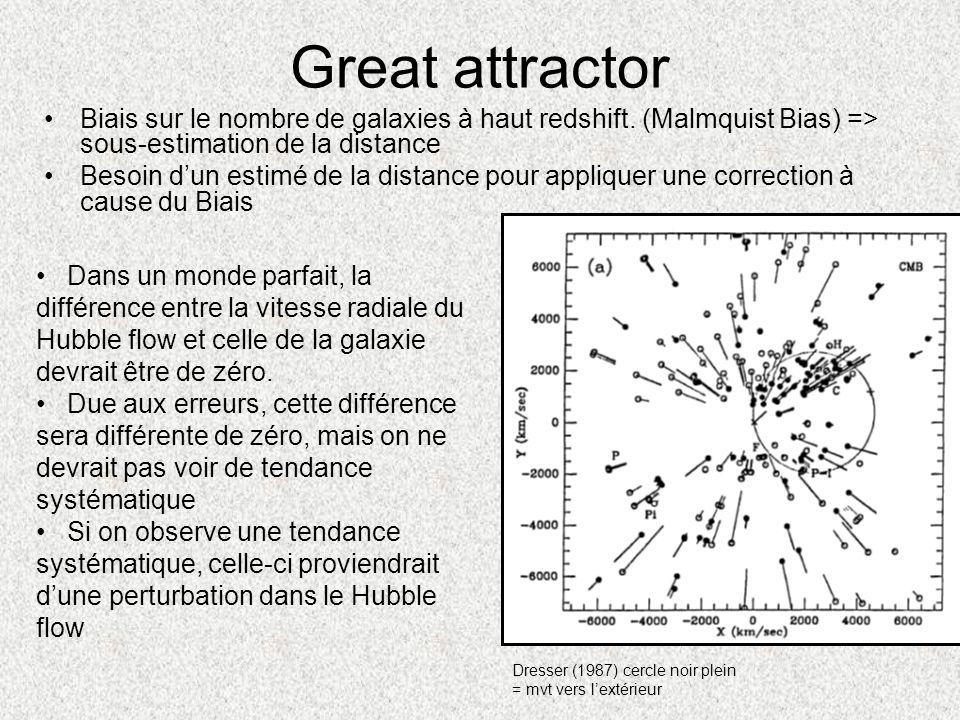 Great attractor Biais sur le nombre de galaxies à haut redshift. (Malmquist Bias) => sous-estimation de la distance Besoin dun estimé de la distance p