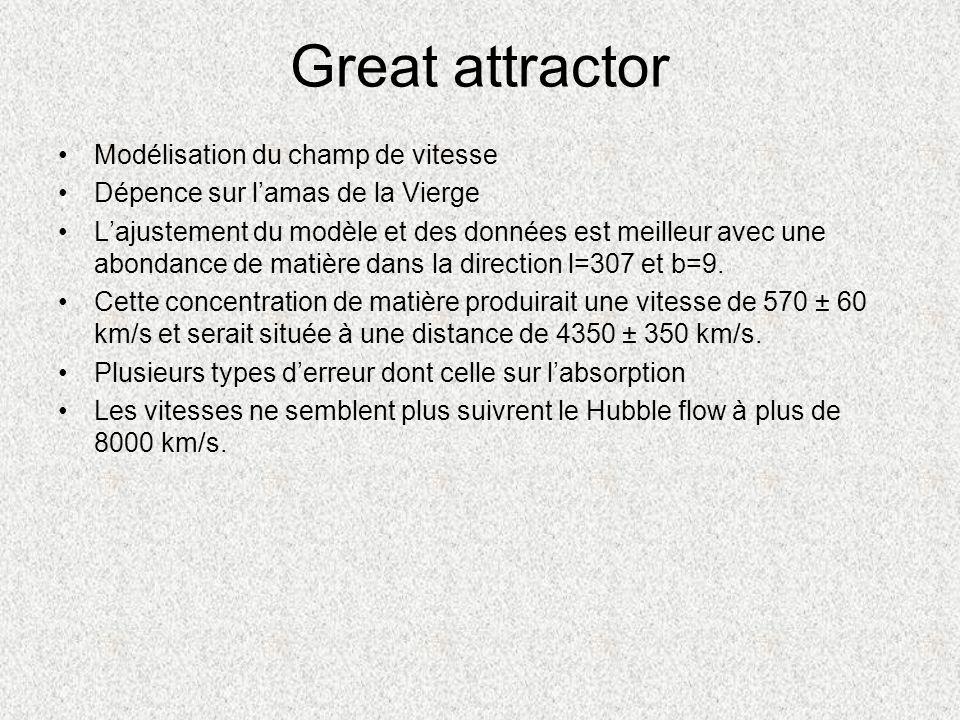 Great attractor Modélisation du champ de vitesse Dépence sur lamas de la Vierge Lajustement du modèle et des données est meilleur avec une abondance d