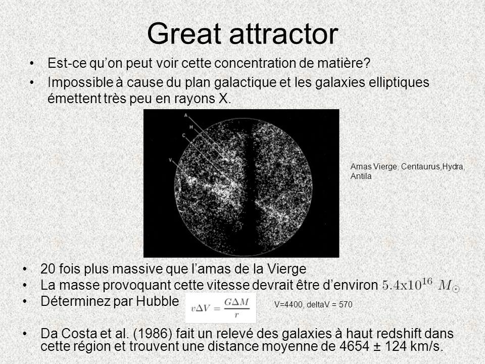 Great attractor Est-ce quon peut voir cette concentration de matière? Impossible à cause du plan galactique et les galaxies elliptiques émettent très