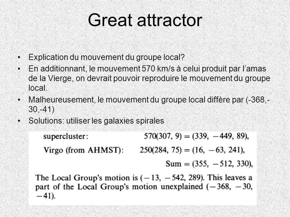 Great attractor Explication du mouvement du groupe local? En additionnant, le mouvement 570 km/s à celui produit par lamas de la Vierge, on devrait po