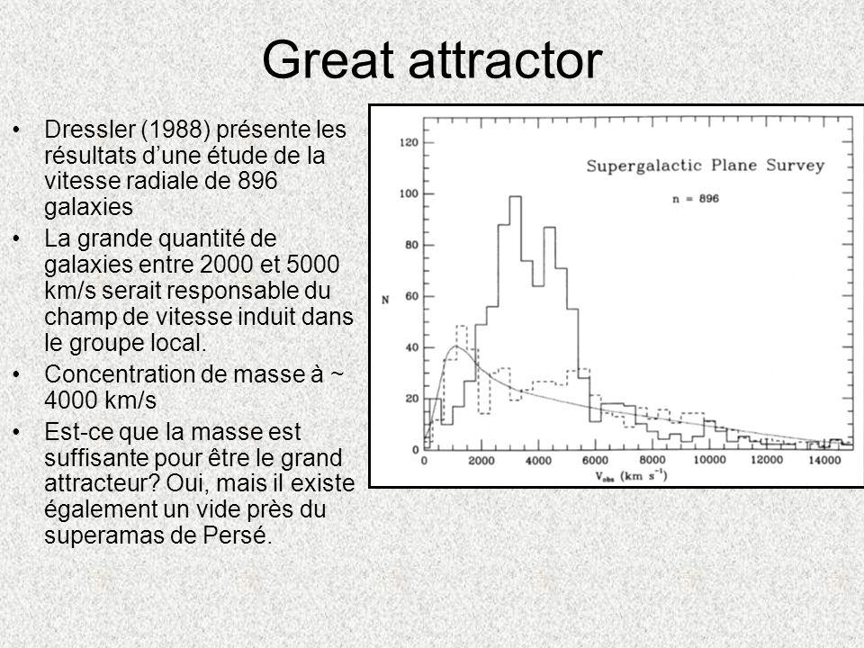 Great attractor Dressler (1988) présente les résultats dune étude de la vitesse radiale de 896 galaxies La grande quantité de galaxies entre 2000 et 5