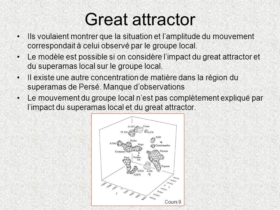 Great attractor Ils voulaient montrer que la situation et lamplitude du mouvement correspondait à celui observé par le groupe local. Le modèle est pos