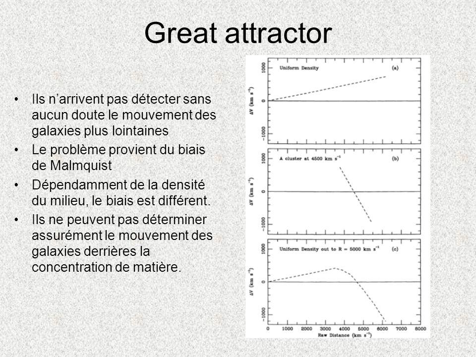 Great attractor Ils narrivent pas détecter sans aucun doute le mouvement des galaxies plus lointaines Le problème provient du biais de Malmquist Dépen