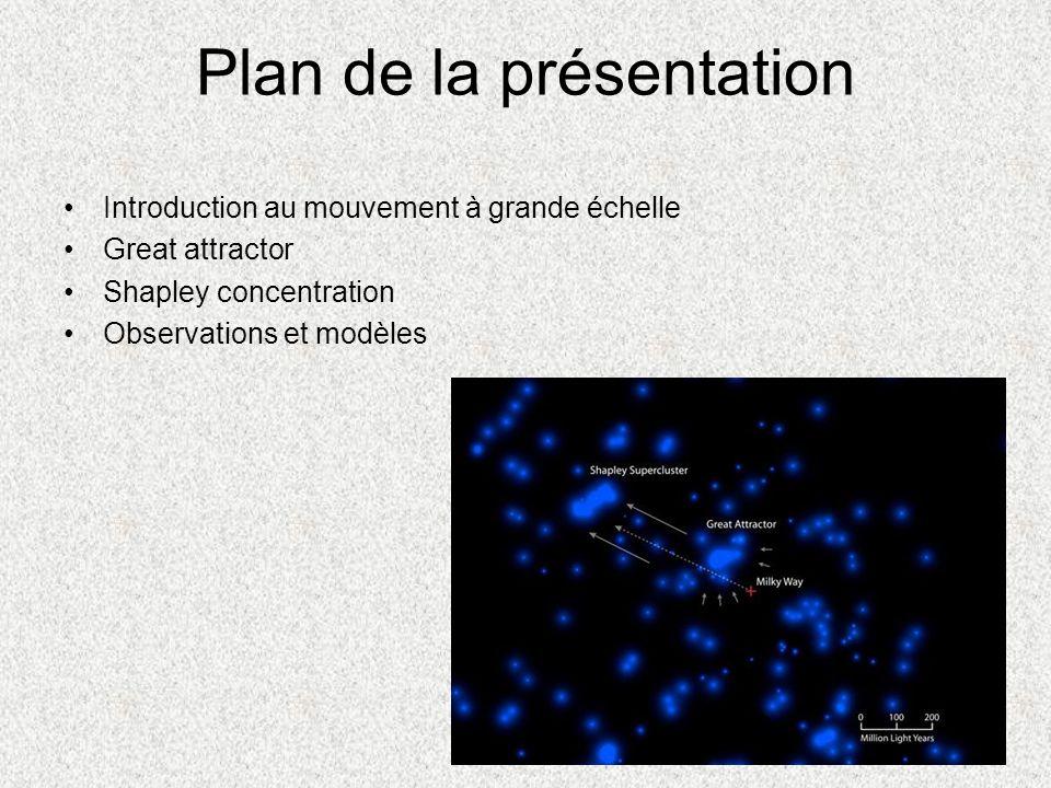 Plan de la présentation Introduction au mouvement à grande échelle Great attractor Shapley concentration Observations et modèles