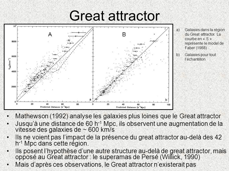 Great attractor Mathewson (1992) analyse les galaxies plus loines que le Great attractor Jusquà une distance de 60 h -1 Mpc, ils observent une augment