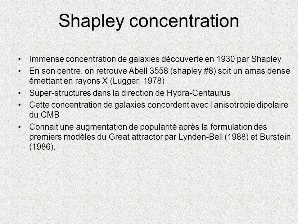 Shapley concentration Immense concentration de galaxies découverte en 1930 par Shapley En son centre, on retrouve Abell 3558 (shapley #8) soit un amas