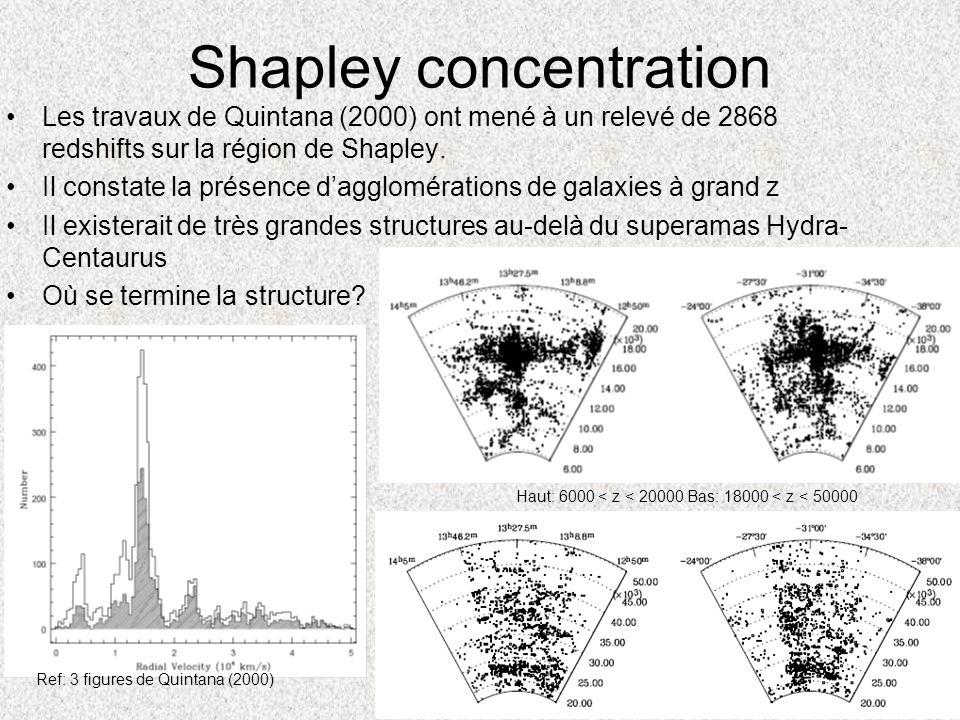 Shapley concentration Les travaux de Quintana (2000) ont mené à un relevé de 2868 redshifts sur la région de Shapley. Il constate la présence dagglomé