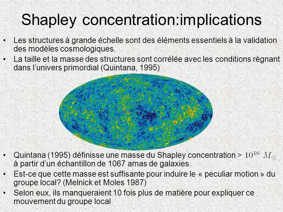 Shapley concentration:implications Les structures à grande échelle sont des éléments essentiels à la validation des modèles cosmologiques. La taille e