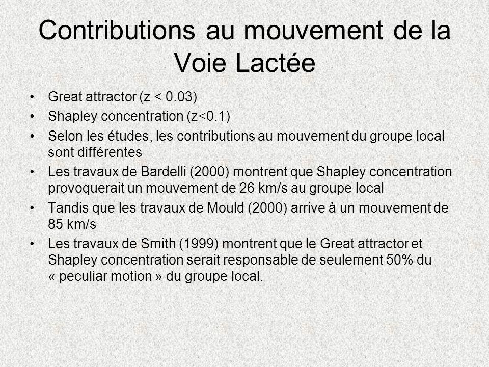 Contributions au mouvement de la Voie Lactée Great attractor (z < 0.03) Shapley concentration (z<0.1) Selon les études, les contributions au mouvement