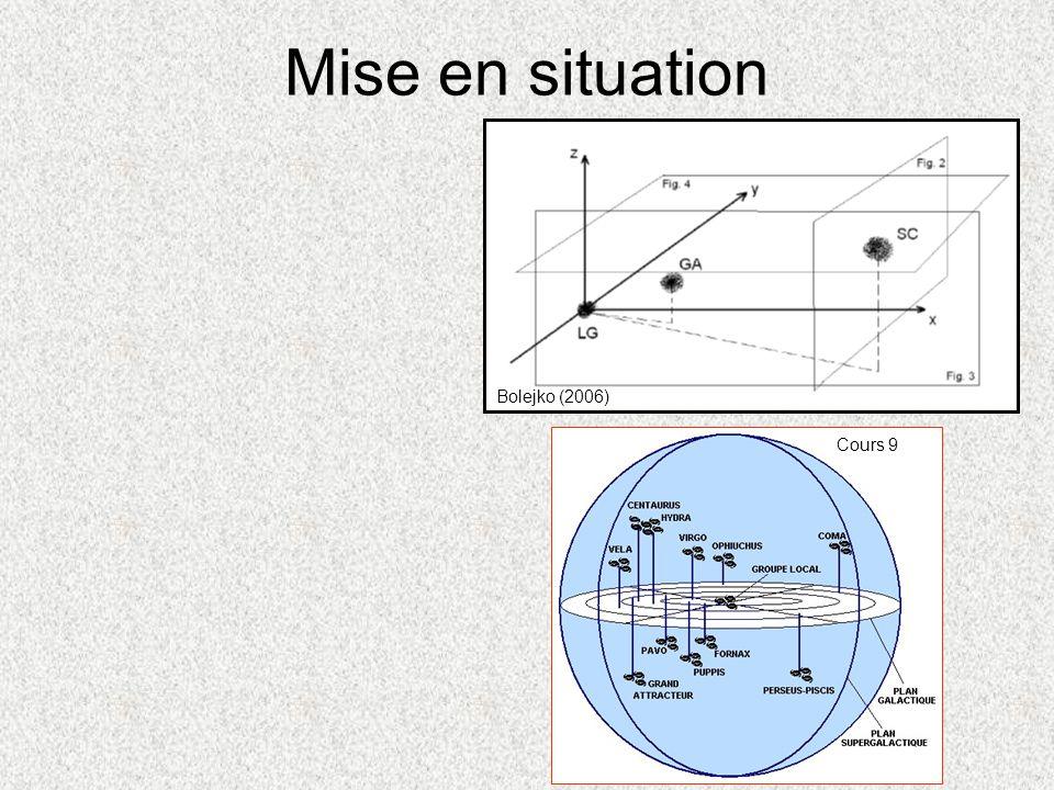 Correction du mouvement Modèle du multi-attracteurs proposé par Lynden-Bell (1988) utilisant comme densités gravitationnelles sphériques: lamas de la Vierge, Great attractor, superamas de Persé et Shapley concentration Le « peculiar motion » sera la somme des contributions gravitationnelles des 4 densités.