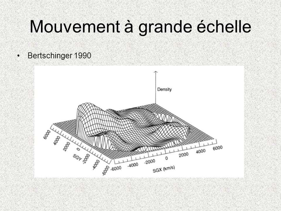 Mouvement à grande échelle Bertschinger 1990
