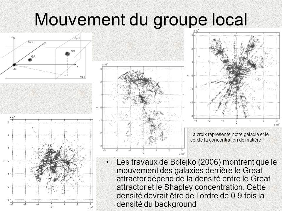 Mouvement du groupe local Les travaux de Bolejko (2006) montrent que le mouvement des galaxies derrière le Great attractor dépend de la densité entre