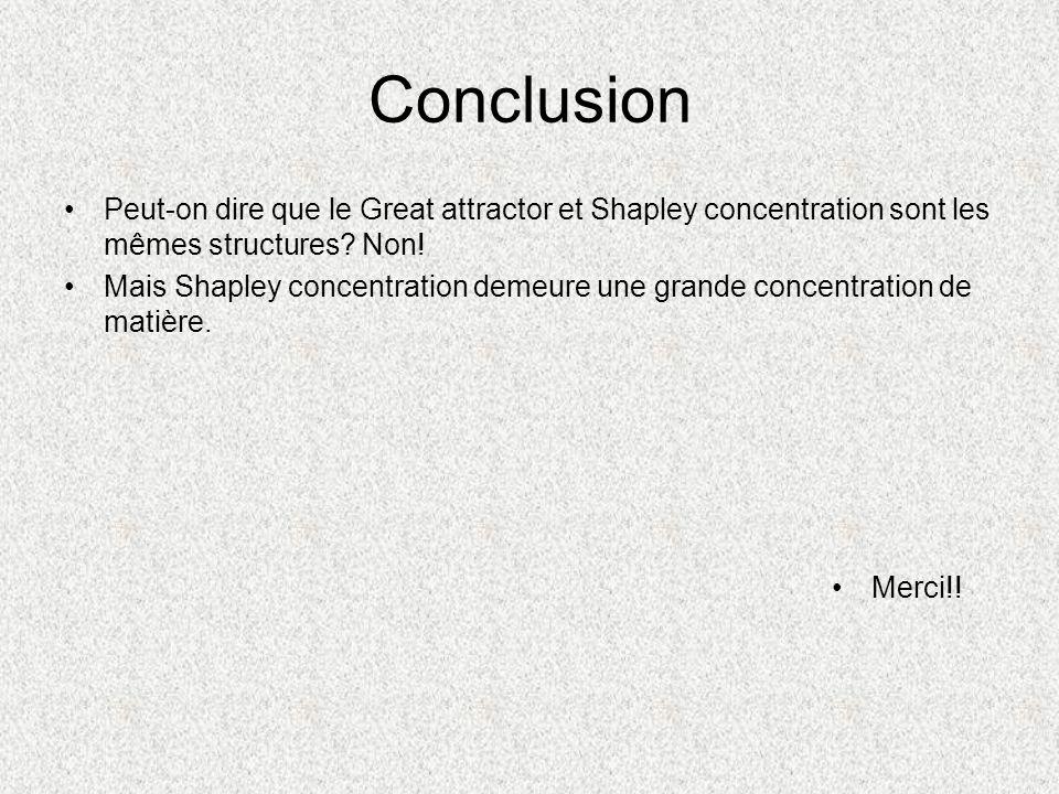 Conclusion Peut-on dire que le Great attractor et Shapley concentration sont les mêmes structures? Non! Mais Shapley concentration demeure une grande