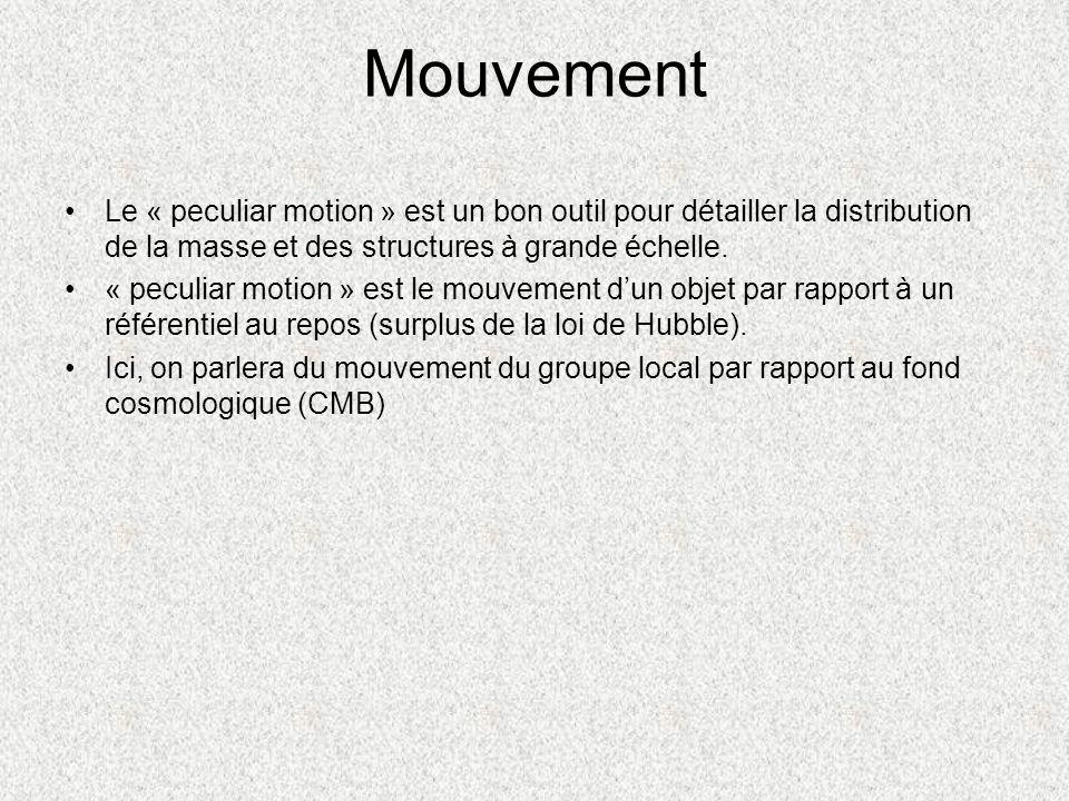 Mouvement Le « peculiar motion » est un bon outil pour détailler la distribution de la masse et des structures à grande échelle. « peculiar motion » e