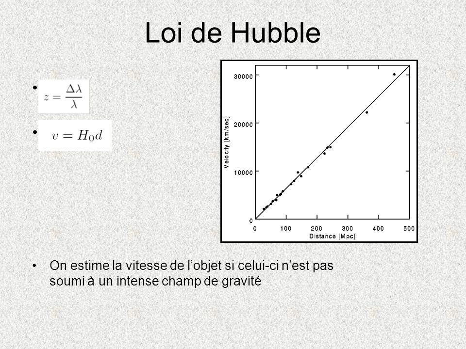 Structures à grande échelle La déviation du mouvement par rapport au fond cosmologique implique une masse gravitationnelle Observation du mouvement La vitesse mesurée des galaxies est sous la valeur prédite par la loi de Hubble Ceci implique un relentissement des galaxies en présence dune concentration de matière importante Marioni 1998