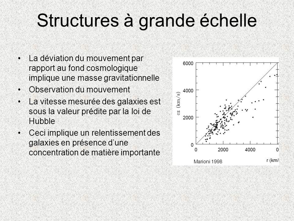 Structures à grande échelle La déviation du mouvement par rapport au fond cosmologique implique une masse gravitationnelle Observation du mouvement La
