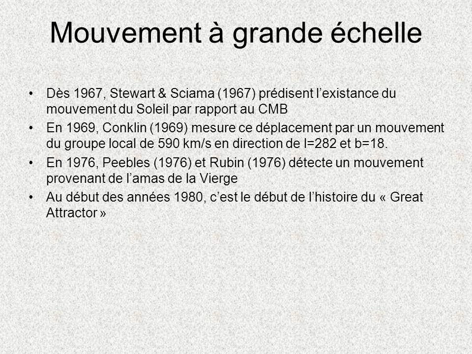 Mouvement à grande échelle Dès 1967, Stewart & Sciama (1967) prédisent lexistance du mouvement du Soleil par rapport au CMB En 1969, Conklin (1969) me