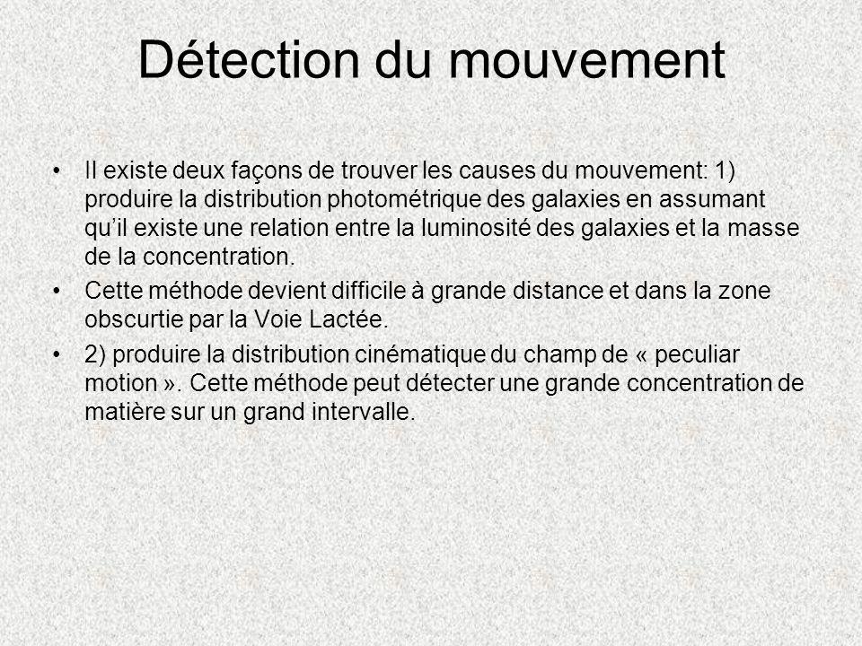 Détection du mouvement Il existe deux façons de trouver les causes du mouvement: 1) produire la distribution photométrique des galaxies en assumant qu