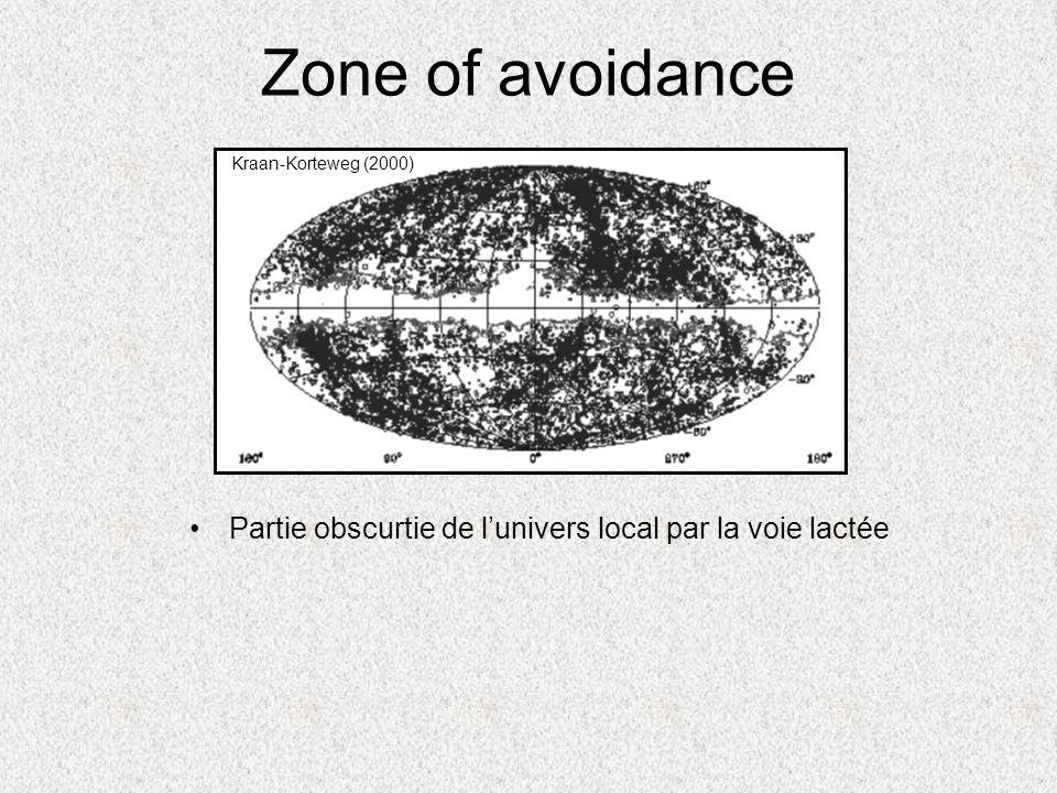 Great attractor Découvert par Lynden-Bell (1988) lors de létude de 400 galaxies elliptiques dispersées sur une grande étendue du ciel.