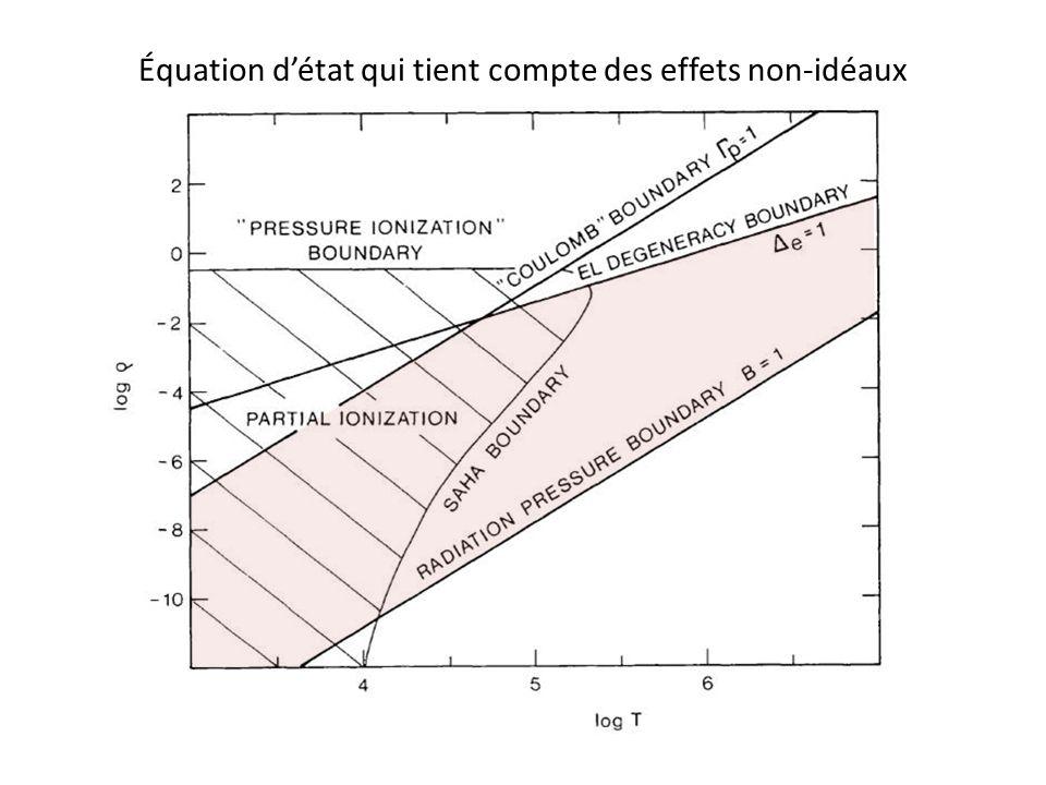 Équation détat qui tient compte des effets non-idéaux