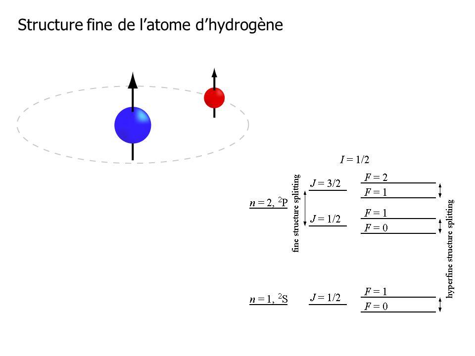 Structure fine de latome dhydrogène