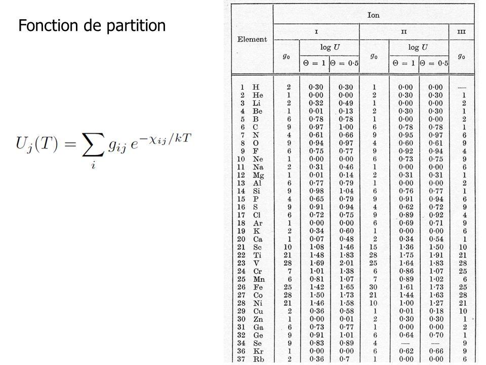 Fonction de partition