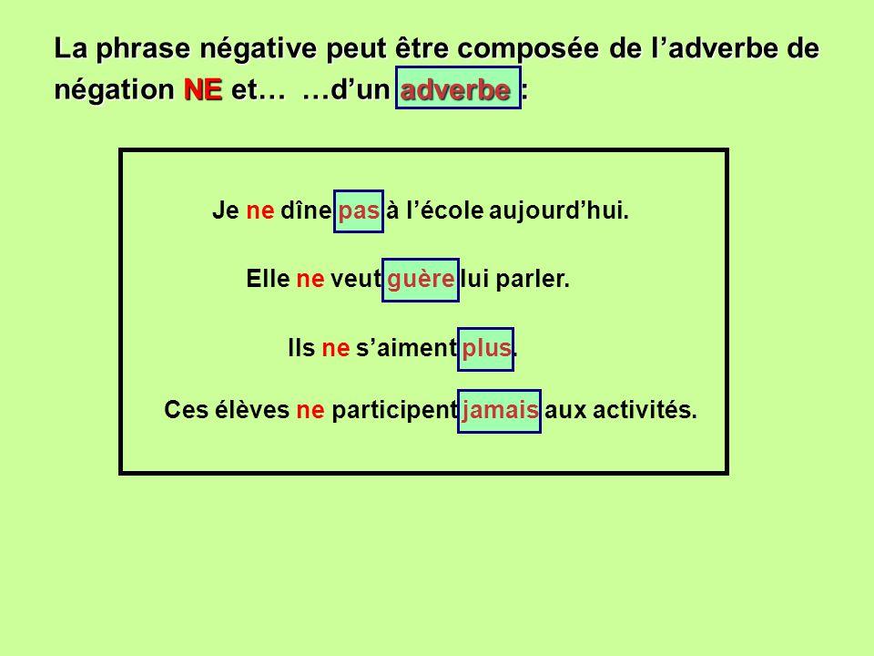 La phrase négative peut être composée de ladverbe de …dun adverbe : Je ne dîne pas à lécole aujourdhui. Elle ne veut guère lui parler. Ils ne saiment