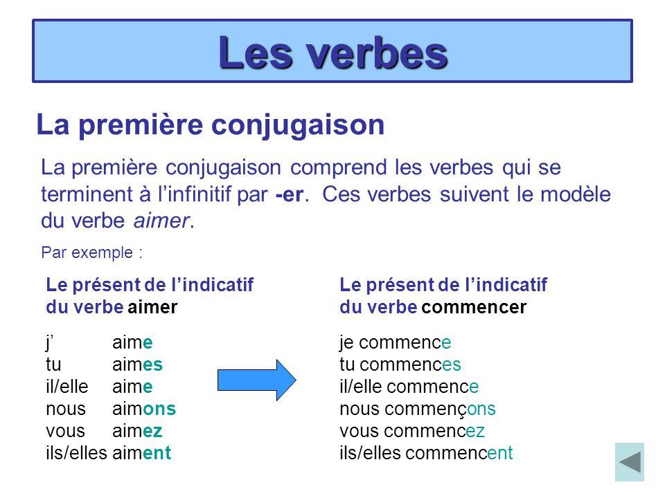 Les verbes La première conjugaison Par exemple : La première conjugaison comprend les verbes qui se terminent à linfinitif par -er. Ces verbes suivent