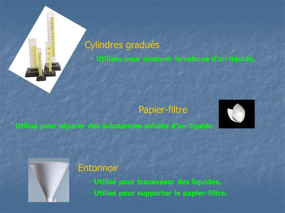 Cylindres gradués Papier-filtre Entonnoir - Utilisés pour mesurer le volume dun liquide. - Utilisé pour séparer des substances solides dun liquide. -