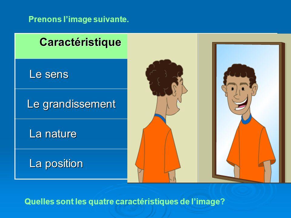 CaractéristiqueRéponse Limage est Le grandissement Le sens La nature La position droite.