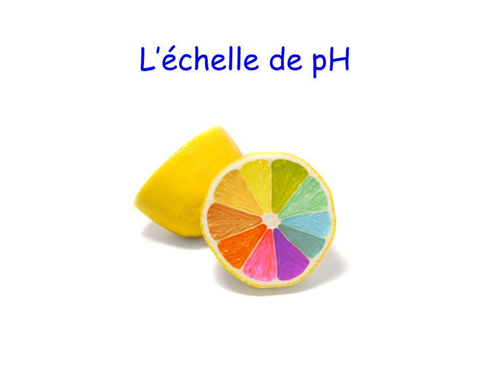 Léchelle de pH
