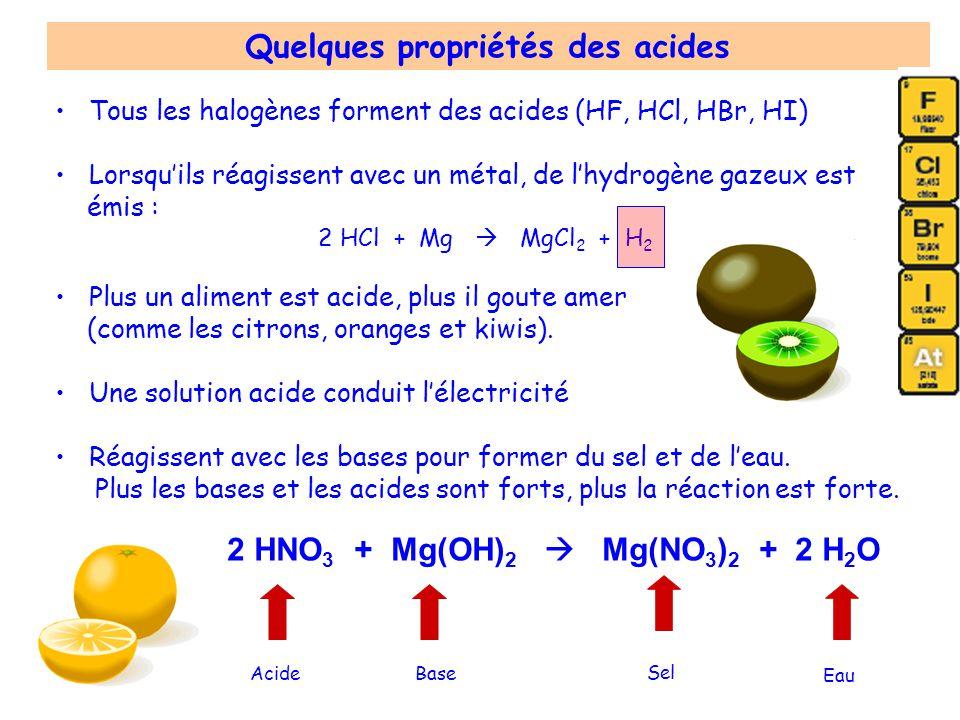 Quelques propriétés des acides Tous les halogènes forment des acides (HF, HCl, HBr, HI) Lorsquils réagissent avec un métal, de lhydrogène gazeux est é
