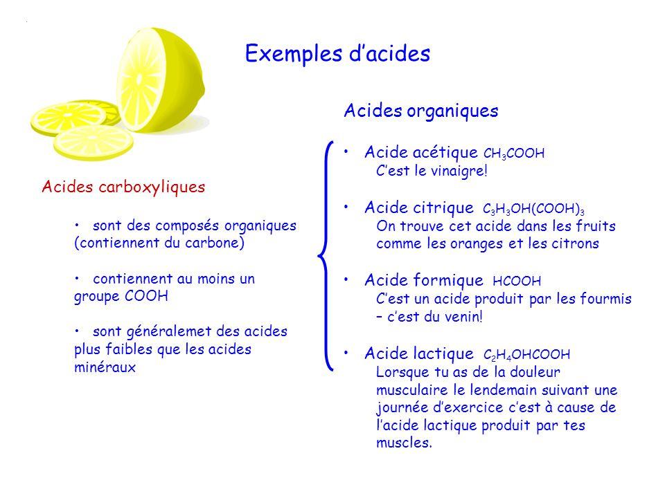 Exemples dacides Acides organiques Acide acétique CH 3 COOH Cest le vinaigre! Acide citrique C 3 H 3 OH(COOH) 3 On trouve cet acide dans les fruits co